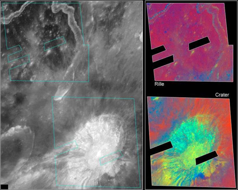 The Hubble Space Telescope sent back visible-light imagery of the region around Schroter's Valley and Aristarchus Crateron the moon, at left, as well as ultraviolet imagery of the same area, at right. The ultraviolet view, seen in false color, helped scientists identify the spectral signature of a potentially valuable mineral called ilmenite (titanium and iron oxide).