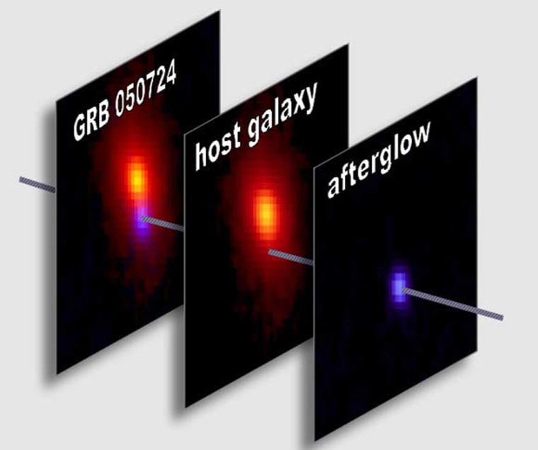 These infrared images of GRB 050724 and its host galaxy were taken with the Carnegie Observatories' Magellan telescopes. The red color of the elliptical host galaxy shows that no new stars have been forming for several billion years, implicating old neutron stars, or a neutron star and a black hole, as the source of short gamma-ray bursts
