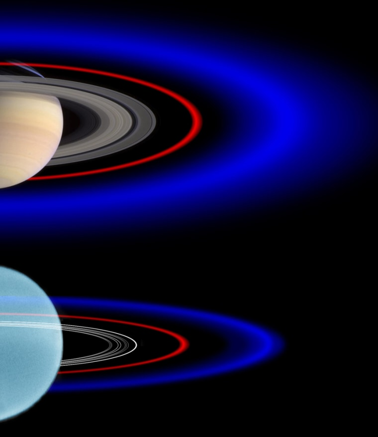 This schematic view shows the outer rings of Saturn (top) and Uranus (bottom), with each ring system scaled to a common planetary radius. The authors have drawn Uranus' main rings to emphasize that these rings are extremely narrow. In ground-based observations the rings are blurred due to limited angular resolution.