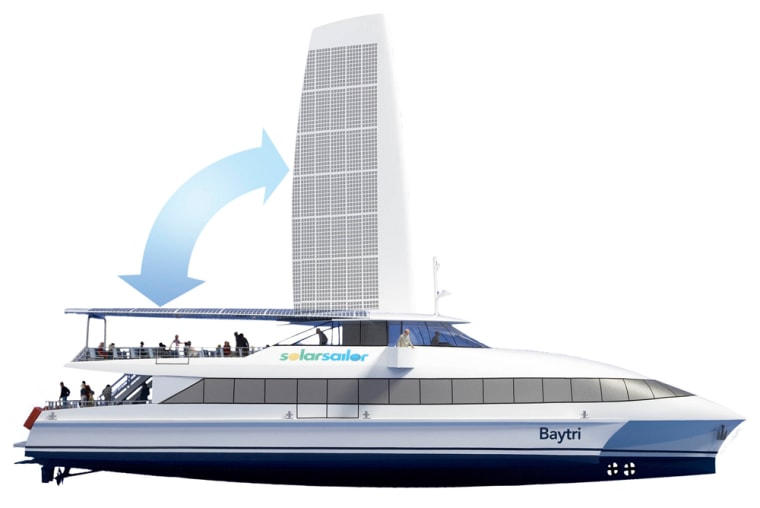 This illustration shows a 600-passenger ferry powered in part by solar panels and the wind. Designed by a company called Solar Sailor, the trimaran concept has been eyed by a California company that will sail two wind and solar powered ferries in San Francisco Bay.