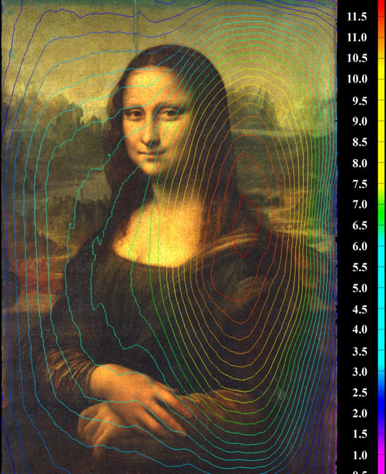 This color-coded elevation level contour map, similar to a topographical map, provides an accurate record of the exact overall shape of the poplar panel on which the Mona Lisa was painted. The contours show that the panel is warped, but scientists say there's no threat to the painting itself.