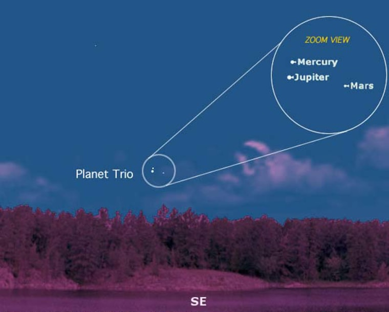 The sky Dec. 10 at 7:30 a.m. from midnorthern latitudes. Most skywatchers will want to try and spot the trio a little earlier under darker skies. But you'll need a clear view of the horizon