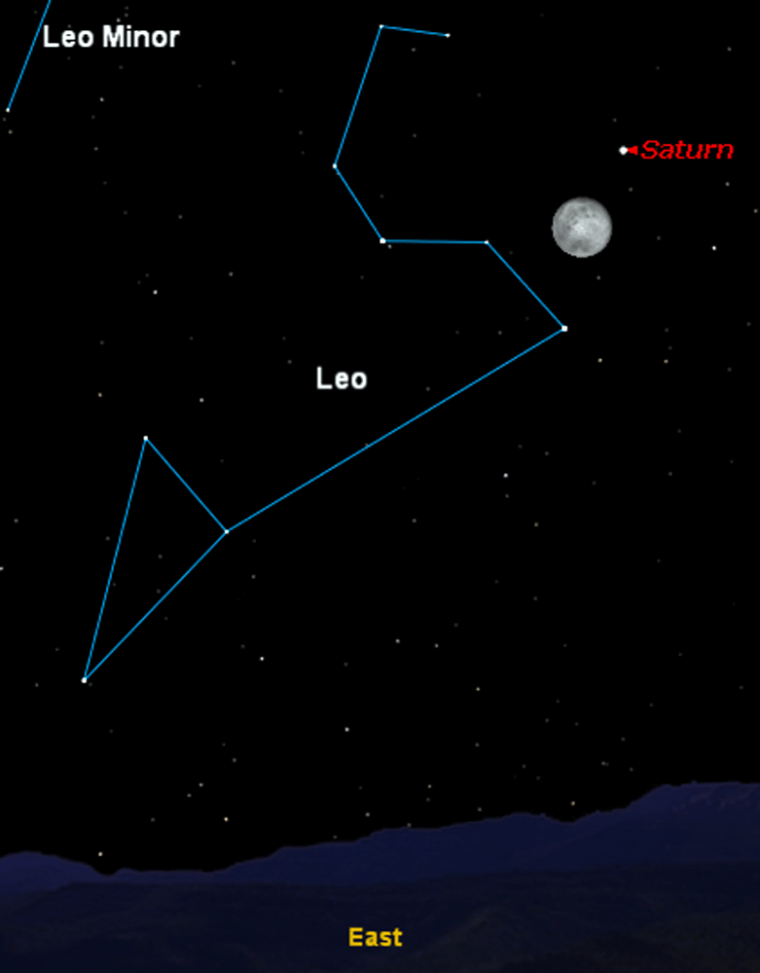 This sky chart shows the moon, Saturn and the constellation Leo as they would appear in eastern skies at about 8:30 p.m. local time Friday.