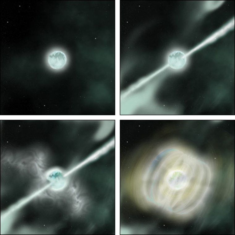 1. The core of a massive star in a distant galaxy collapses, and deep inside, twin beams of matter and energy begin to blast their way outward. 2. Within seconds, the beams have eaten their way out of the collapsed star, seen from Earth as a gamma-ray burst 3. Within seconds, the beams have eaten their way out of the collapsed star, seen from Earth as a gamma-ray burst 4. The stellar core has shrunk into a magnetar, whose magnetism is what powers the long-lived afterglow of X-rays.