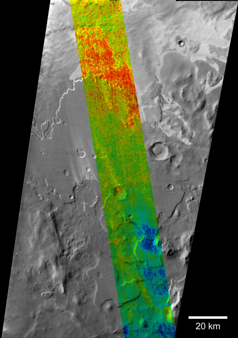 NASA's Mars Odyssey conducted this thermal scan of a strip of territory in Mars' southern hemisphere. The blue spots indicate where water ice lies less than 1 centimeter (half an inch) below the surface. Red colors indicate areas where the ice is at least 7.5 inches (19 centimeters) below the surface. The scale bar is 12 miles (20 kilometers) long.