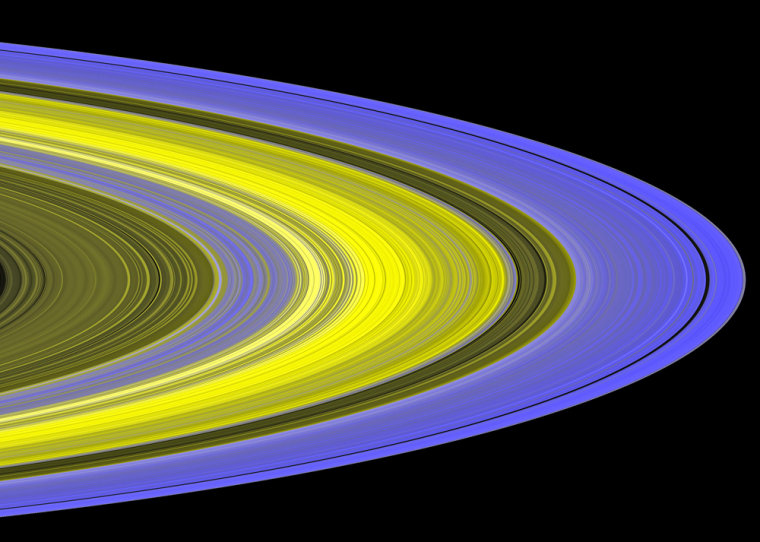 The Cassini spacecraft's ultraviolet imaging spectrograph found that parts of Saturn's B ring are packed with clumps, called self-gravity wakes, separated by nearly empty gaps. The wakes are most pronounced in the blue areas of this false-color image. The yellow areas are so dense that starlight cannot pass through them.