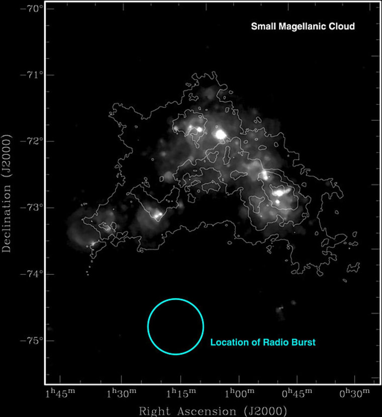 A visible-light image of the Small Magellanic Cloud, combined with radio observation data (contoured lines). The blue circle marks where a strange 5-millisecond radio burst originated.