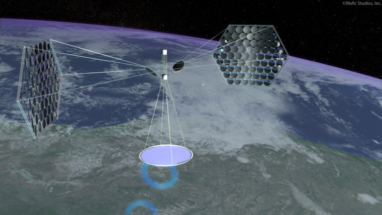 Solar rays are collected and sent to Earth in the form of microwaves, according to this concept system.