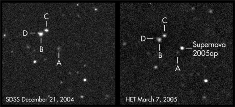 An image from the Sloan Digital Sky Survey, at left, shows the field where SN 2005ap was found, showing four nearby galaxies (A, B, C, and D) in December 2004. At right, an image of the same field, taken by the Hobby-Eberly Telescope about two and a half months later, shows the supernova.