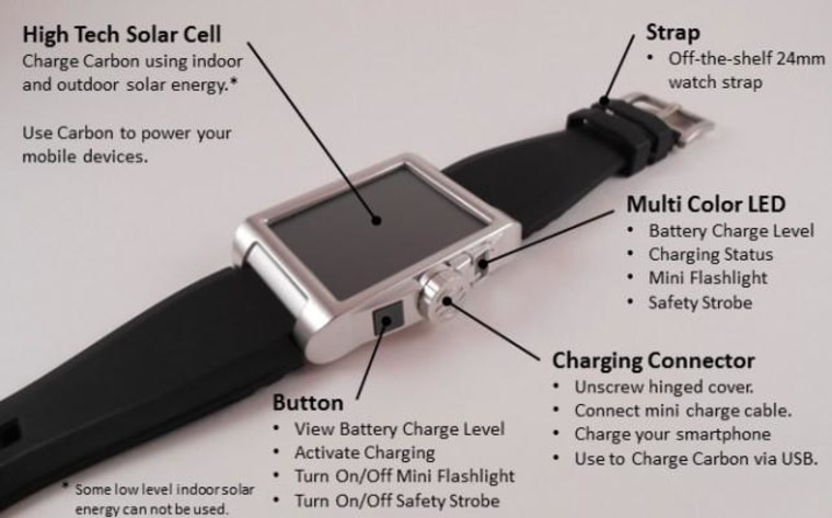 Image: Carbon, a solar-powered wristband