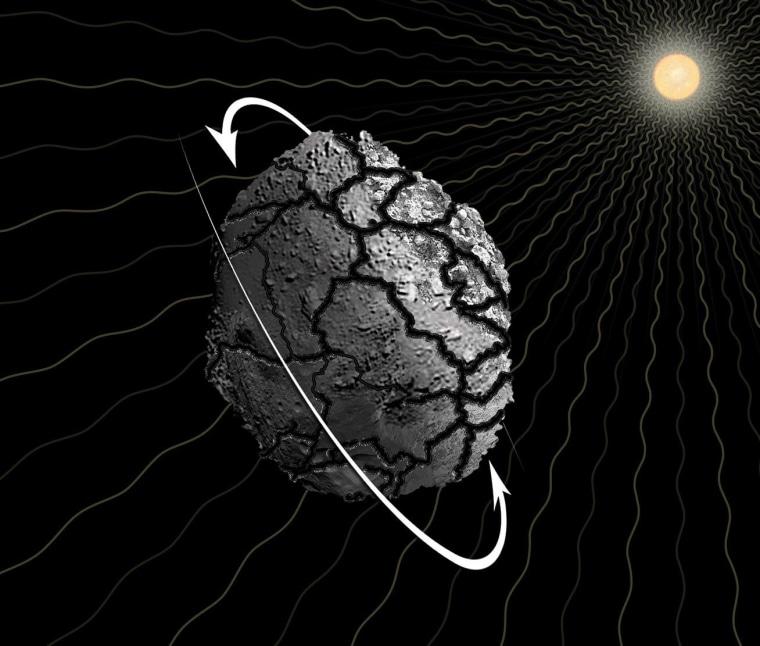 Image: Disintegration scenario