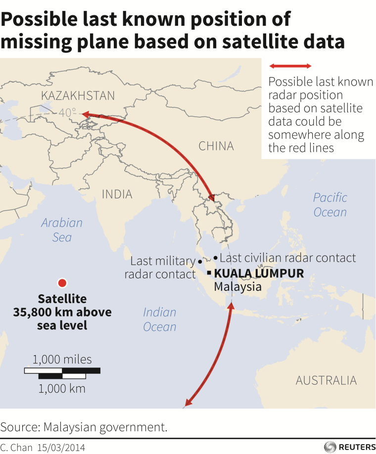 Source: Malaysian government.