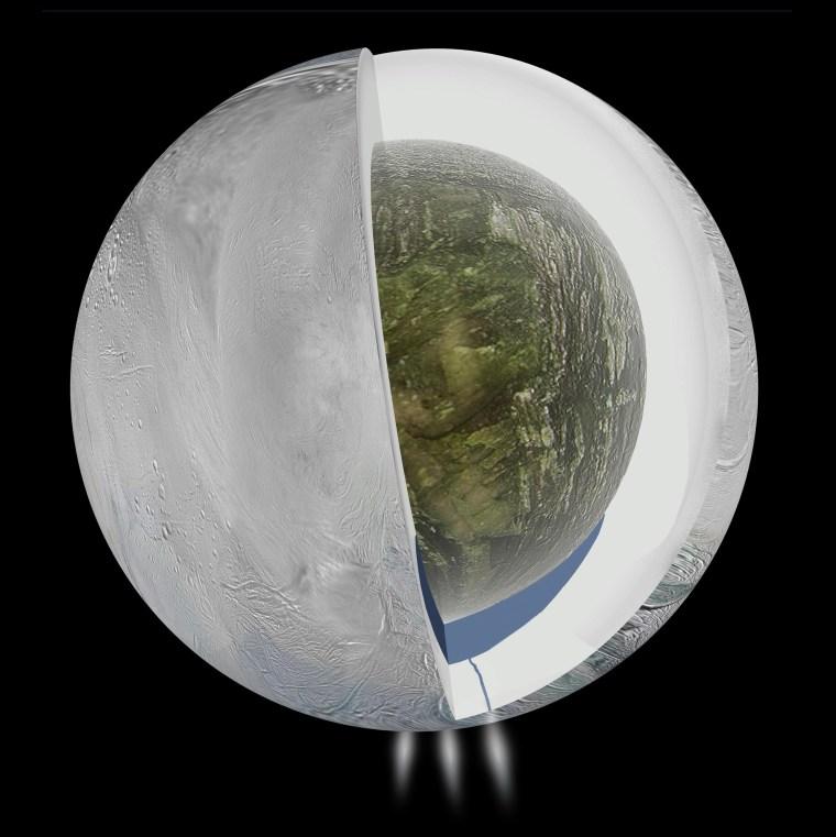 Image: Cutaway view of Enceladus