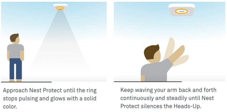 This graphic from Nest illustrates how the Wave function works.
