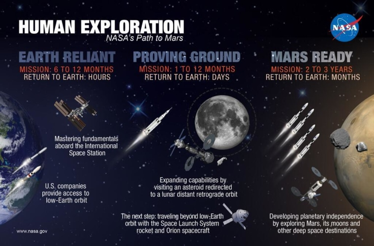 Image: Exploration plan