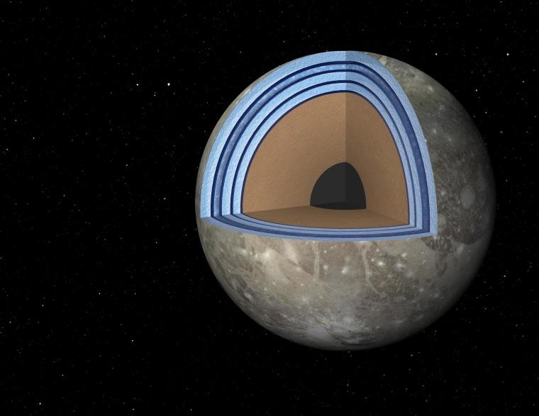 Image: Ganymede