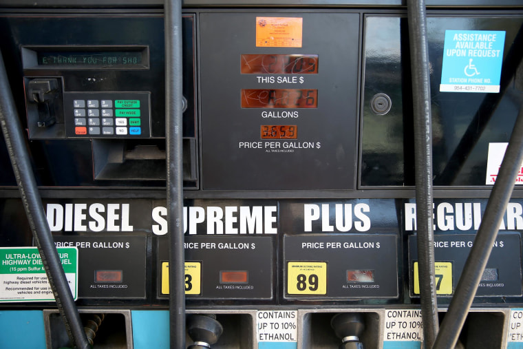 Gasoline prices fell for the first time in three months, dropping about 3.5 cents over the past two weeks to an average of $3.68 per gallon.