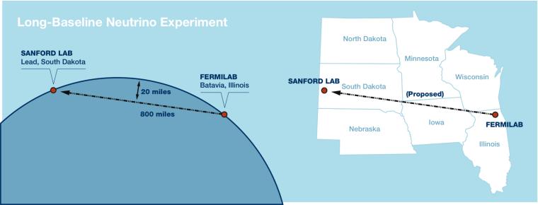 Image: Long-Baseline Neutrino Facility