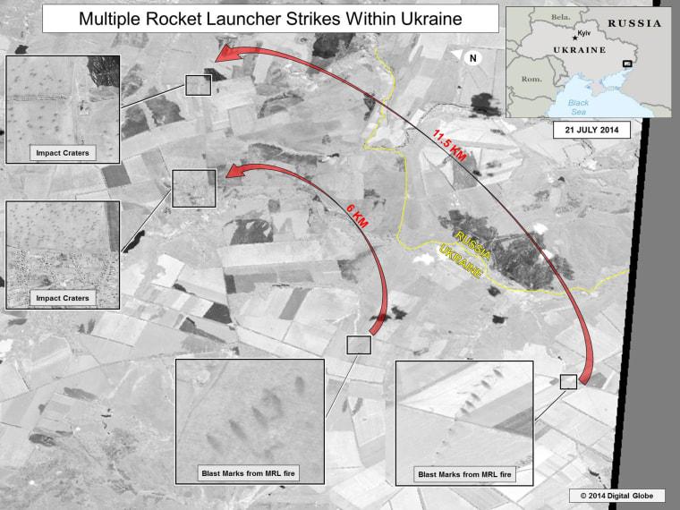 Multiple Rocket Launcher Strikes within Ukraine slide (21 July 14)