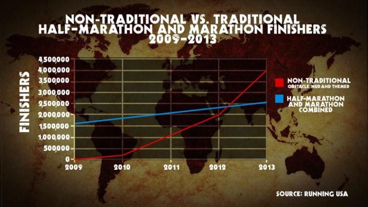 Image: chart