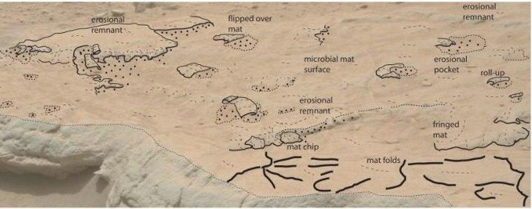 Image: Overlay of Mars photo