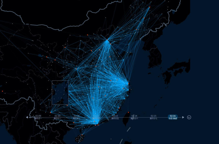 Mass migration in China