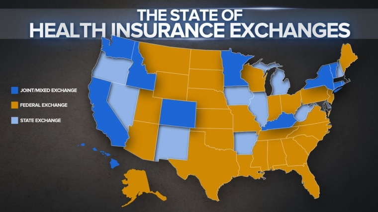 State Health Care Exchange Map