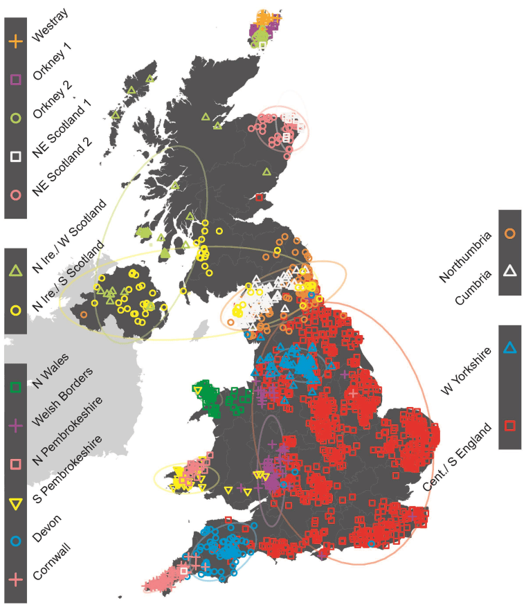 Map of the UK showing clustering of individuals based on genetics, and its striking relationship with geography. Each of the genetic clusters is represented by a different symbol (combining shape and colour, with legend at the sides). There is one symbol plotted on the map for each of the individuals in the study. The ellipses give a sense of the geographical range of each genetic cluster.
