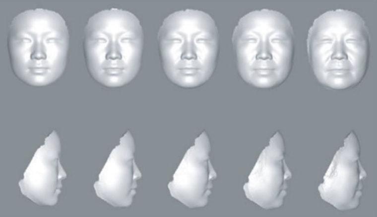 Image: Face profiles