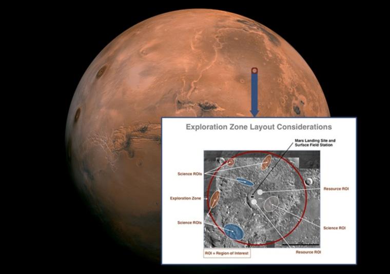 Image: Mars potential landing spots