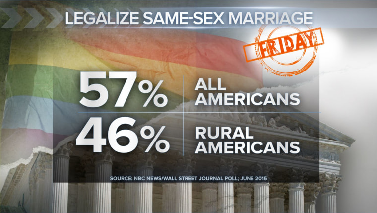 Nerdscreen Rural America Same-Sex Marriage Graphic