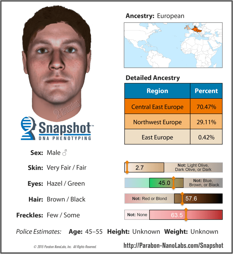 Janet Tinsley's daughter, April, was abducted from their neighborhood in Fort Wayne, Indiana, when she was just eight years old. Her killer was never apprehended. This is a computer-generated sketch of what he could look like based on his DNA profile.