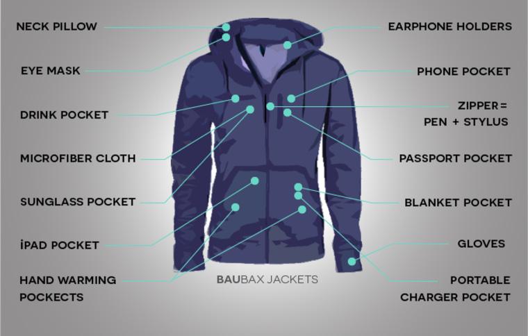 Baubax travel jacket has 15 built-in features