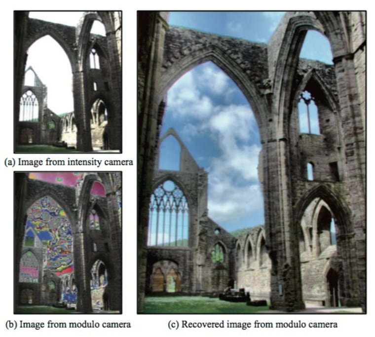 Simulated results of the algorithm show how a photo that would normally be overexposed could be recoverable with a Modulo camera.