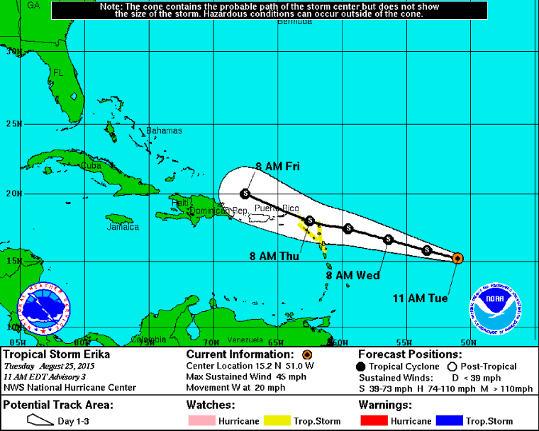 Image: probable path of Tropical Storm ERIKA
