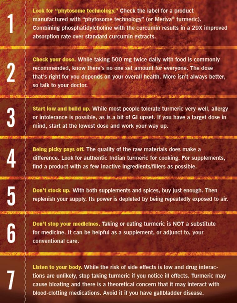 Turmeric infographic