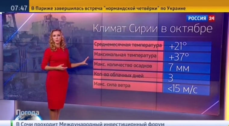 Image: Weather forecast on Russia 24