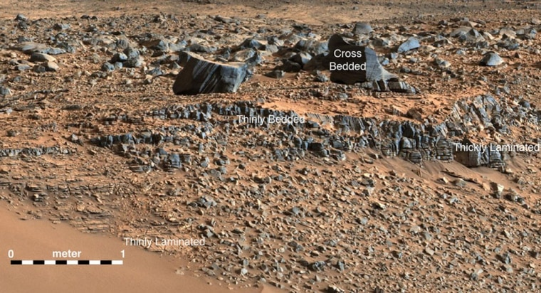An area of Gale Crater where mudstone, pebbles and other deposits suggest the onetime presence of flowing and standing water.