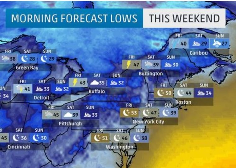 Weather Channel forecast morning lows