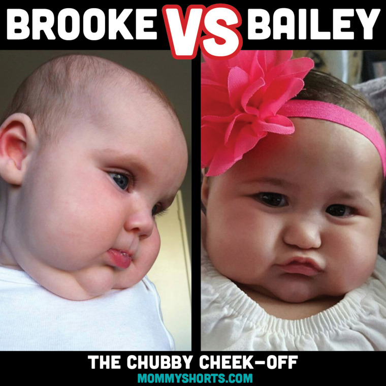 Wiles received over 3,000 photo submissions for her Chubby Cheek-Off, then narrowed the submissions down to the final 16 who would compete in the competition.