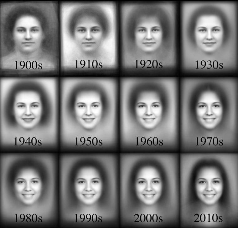 The composite images of girls' yearbook photos by decade.