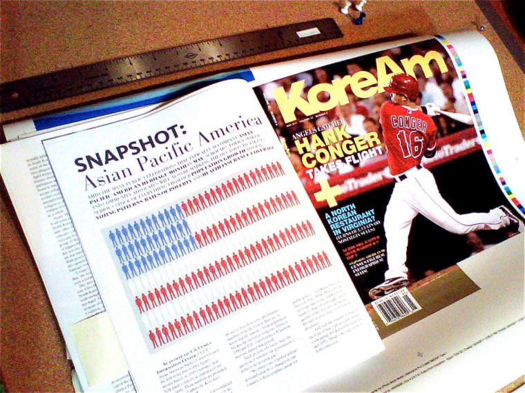 KoreAm Journal first began printing in 1990. Its last issue went out December 2015.