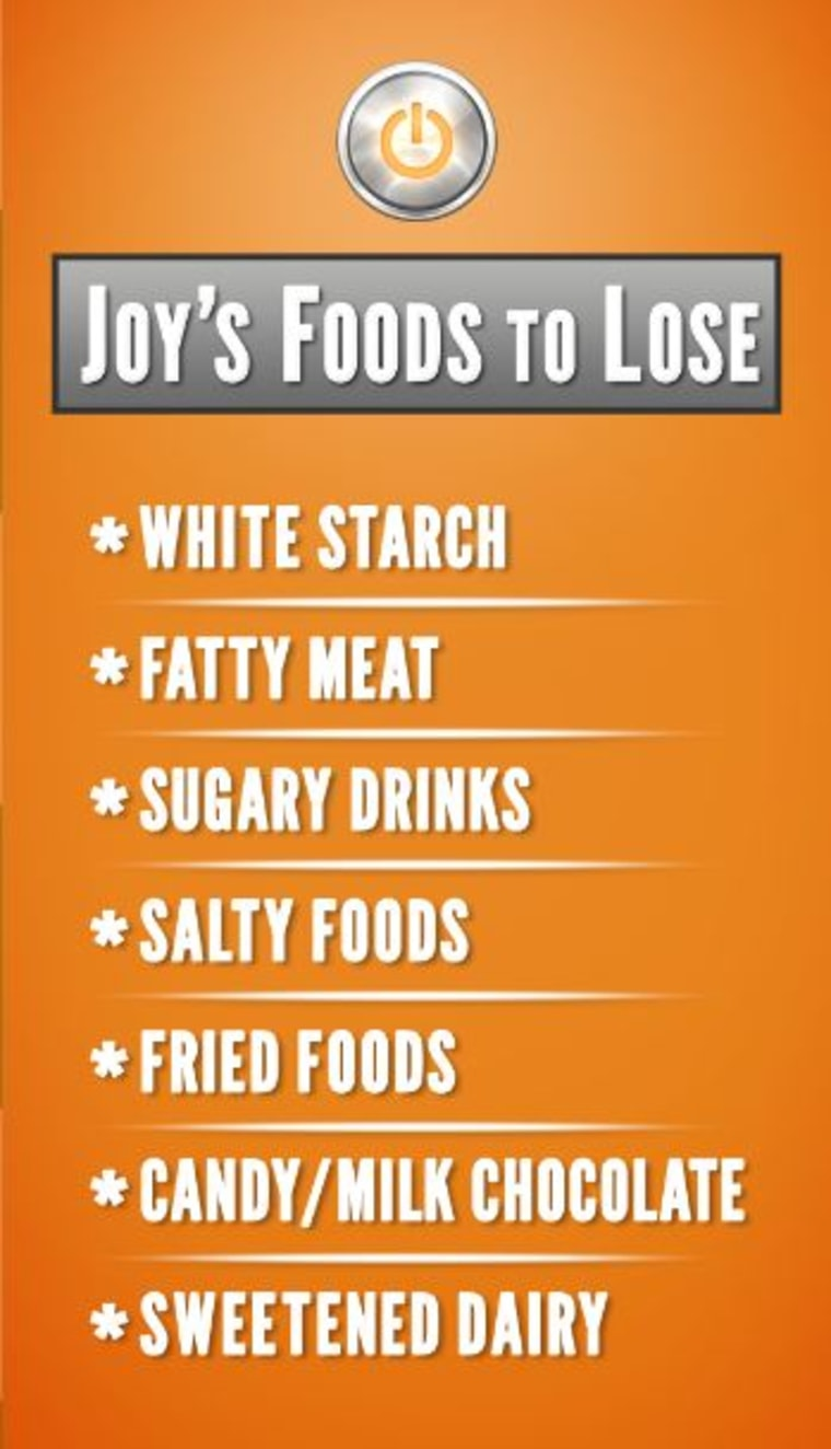 #startTODAY graphic of Joy Bauer's foods to lose