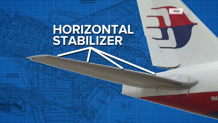 Possible Boeing 777 parts found that could be from MH370.