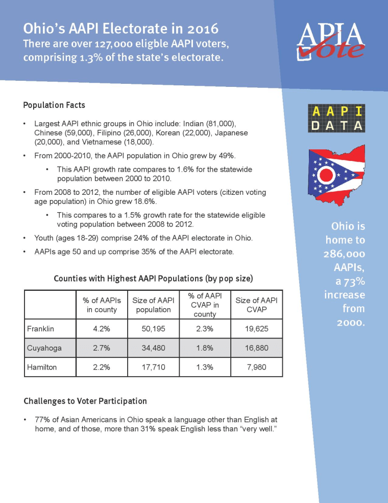 The 2016 APIA Vote Ohio Fact Sheet