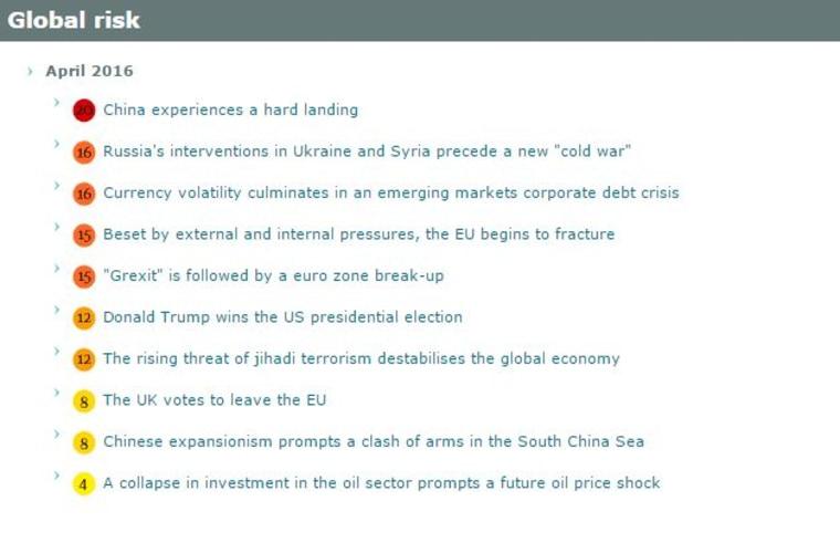 The threat list.