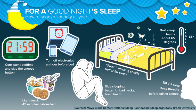 INFOGRAPHIC-good-night-sleep-today-160223