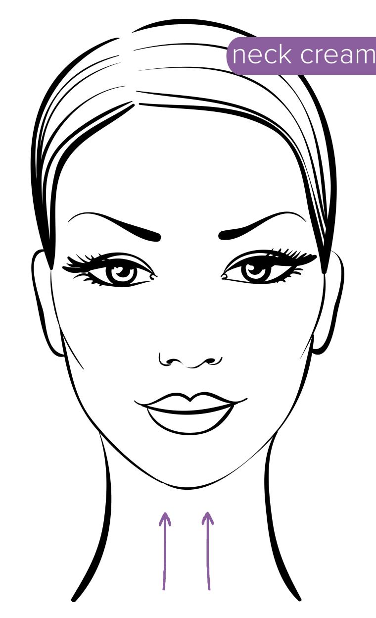 How to apply neck cream