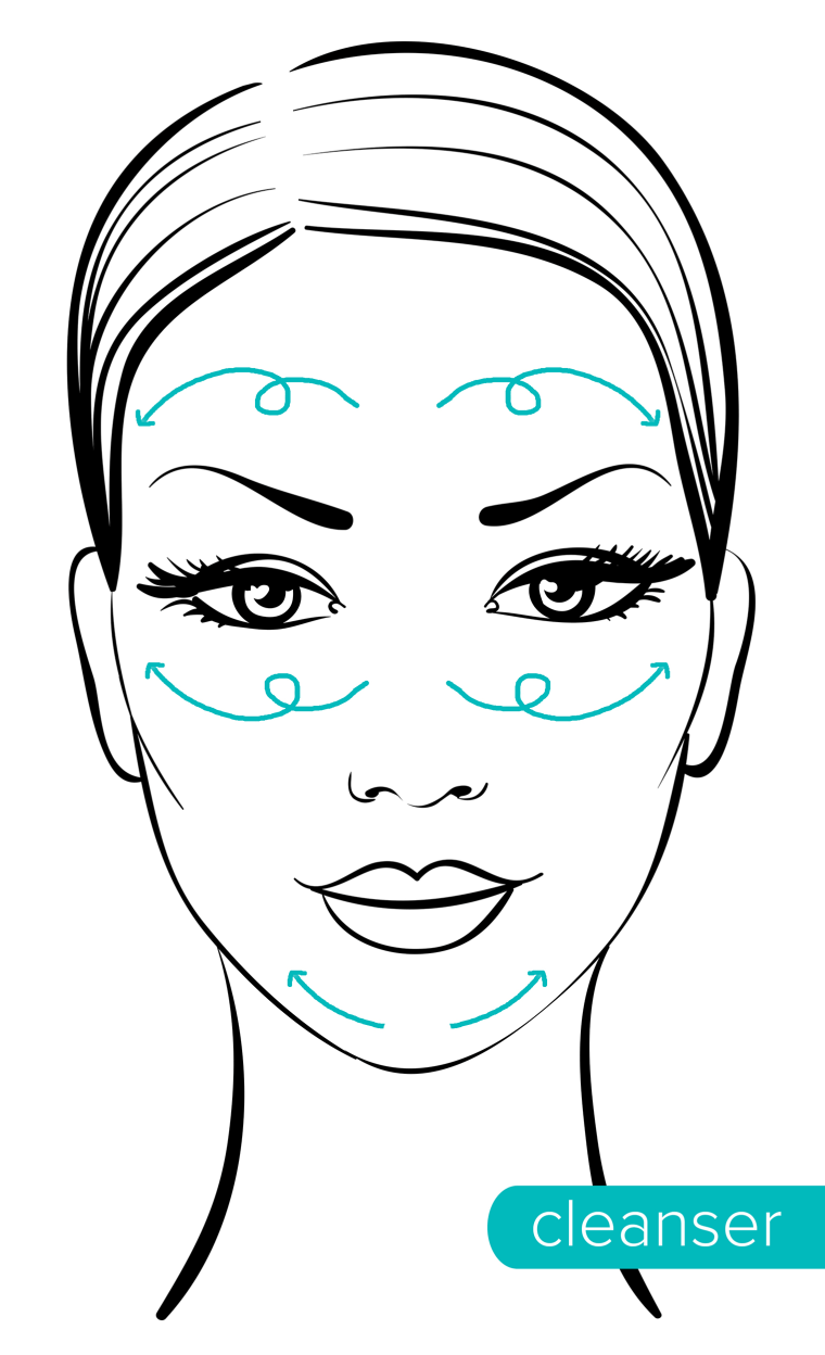 How to apply eye cream, sunscreen and moisturizer the right way