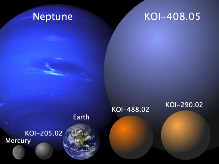 The sizes of the four new planets, shown to scale beside the planets Mercury, Earth, and Neptune.